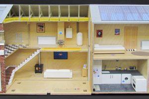 Energy Home Display Model