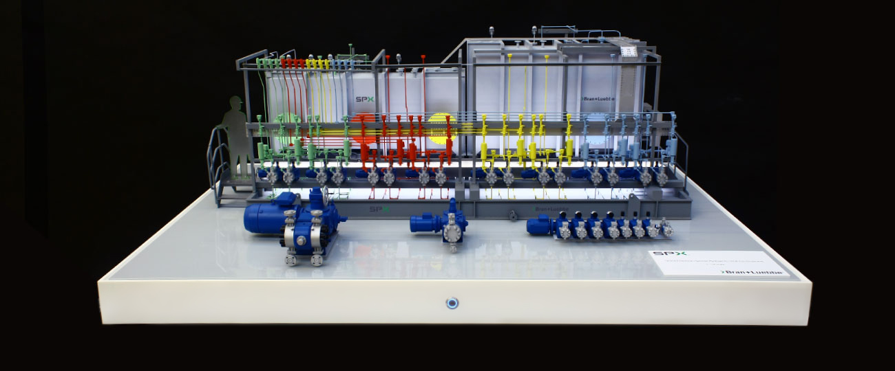 SPX Flow Technology Chemical Injection Package Model