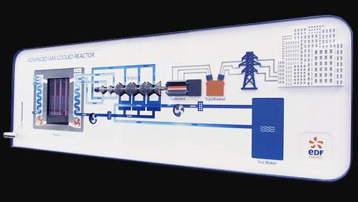 interactive-model-IV