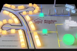 Western Power Distribution 'Freedom Street' Demonstration Model